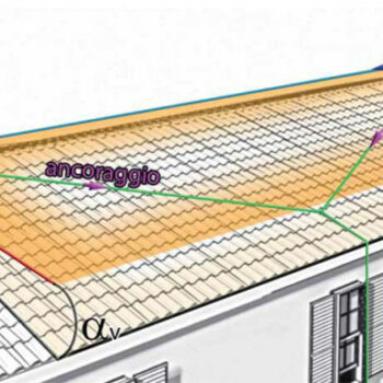 Deformabilità dei dispositivi di ancoraggio per le coperture