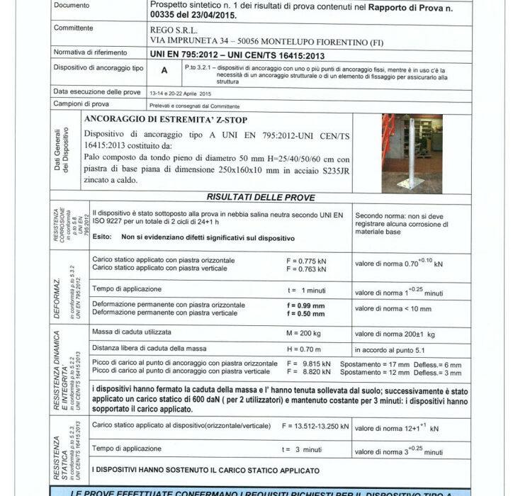 La dichiarazione di conformità dei dispositivi anticaduta