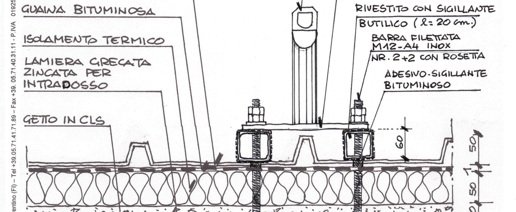 Progettare la messa in sicurezza di un tetto