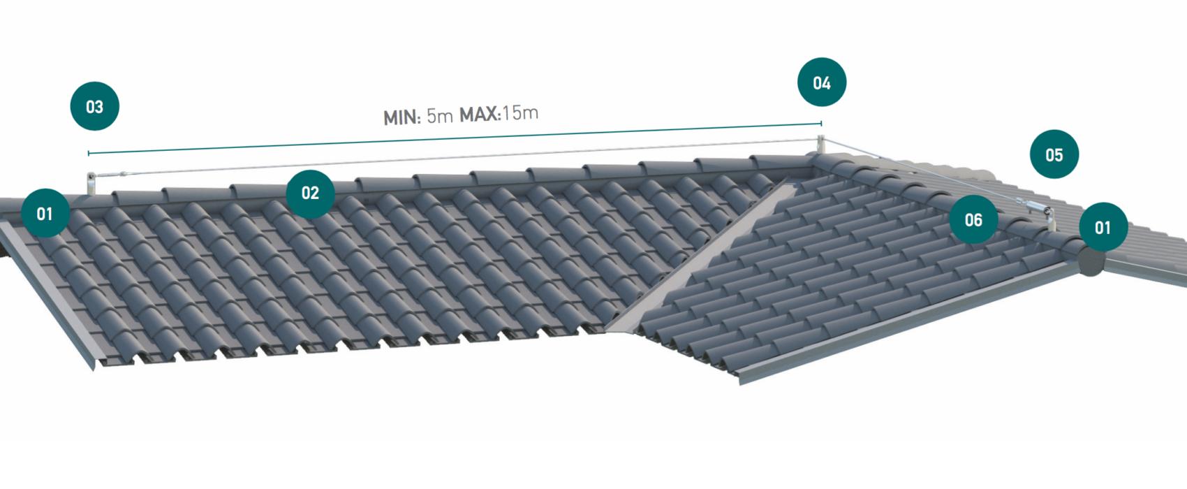 Linee vita: elemento cardine nella sicurezza per il tetto - Rego